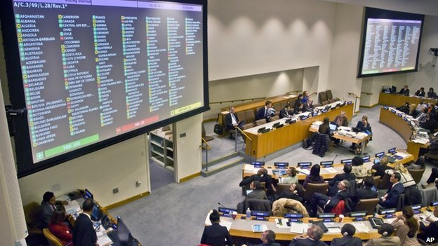 Large screen monitors broadcast the recorded votes on a draft proposal during a meeting of the UN General Assembly human rights committee on 18 November 2014 Cuba, Iran and Syria were among the 19 countries that opposed the vote.