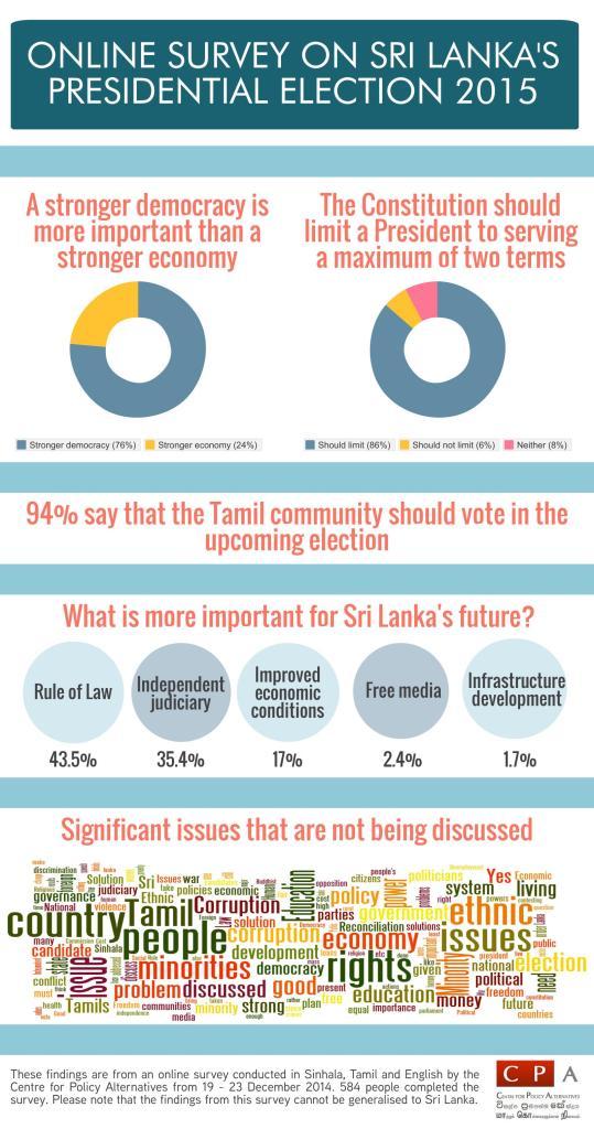 Web-survey-2-infographic-hi-res