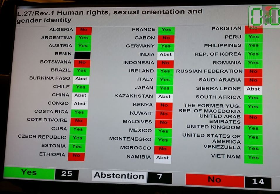 unhrc-sogi-resolution-vote-9-26-2014