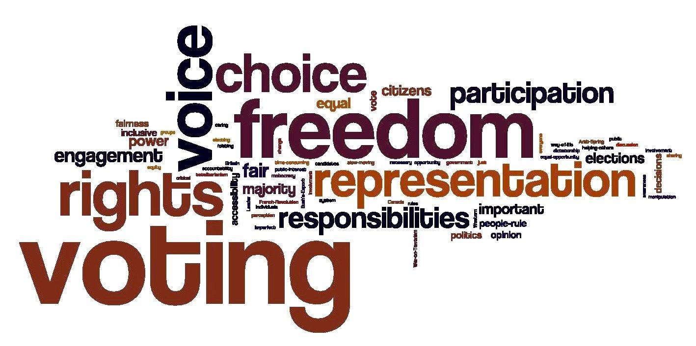 student-vote-democracy-word-cloud1