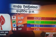 UNP failure in Elpitiya due to weak campaigning, weak  economy and elitist politics – Jehan Perera