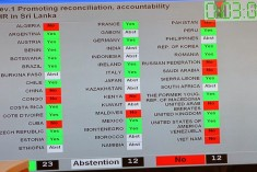 UNHRC resolution on Sri Lanka: Positions of the Political parties and Civil organisations