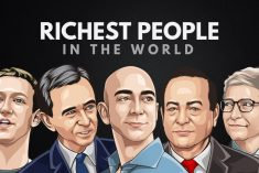 The world's 2,153 billionaires are richer than 4.6 billion people, says Oxfam