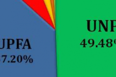 General Election 2015: Estimated Results by TK Research: UNF 105; UPFA 89; JVP16; TNA 14