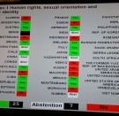 UNHRC Adopts LGBT Rights Resolution; China, Russia and OIC Oppose