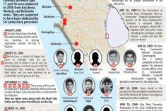 Sri Lanka: 'Lost 11 Boys' case flies into major political crosswinds